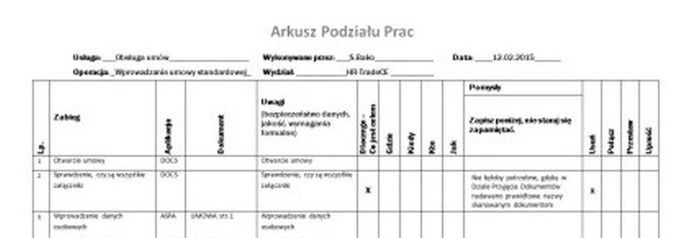 Otwarcie nowego rozdział w doskonaleniu procesów, zatytułowany TWI, Lean Enterprise Institute Polska