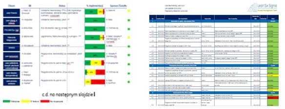 Rys. 5 Ogólny raport pokazujący poziom wdrażania zmian w poszczególnych projektach (rysunek po lewej stronie) oraz szczegółowy plik ze wszystkimi rekomendacjami dotyczącymi danego projektu (rysunek po prawej stronie).