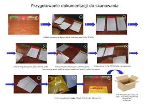 Rys. 5. Instrukcja przygotowywania dokumentacji