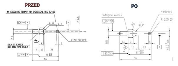 Przykład zmiany konstrukcji elementu mający na celu redukcję postojów