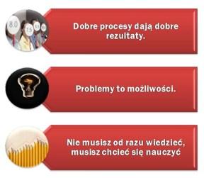 Motywowanie Pracowników W środowisku Lean Lei Polska